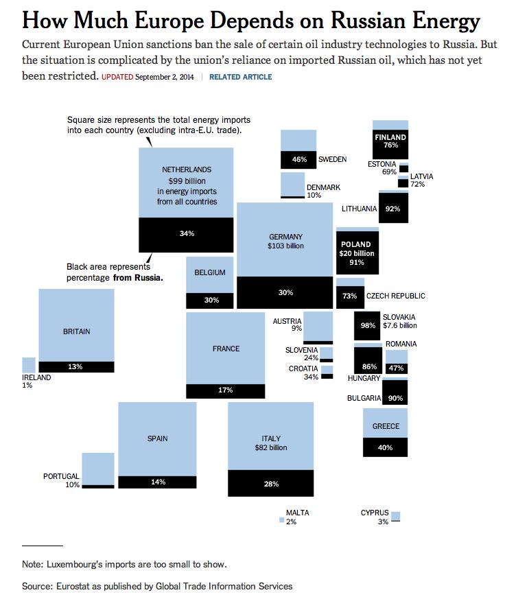 NYT_graf